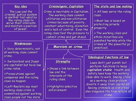 Sociological theories of crime free essays jpg 638x479