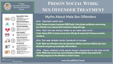 Rehabilitation programs division sex offender jpg 700x400